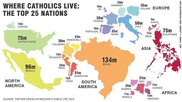 Perfil lingüístico del Mundo Católico
